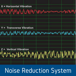 Noise Reduction System